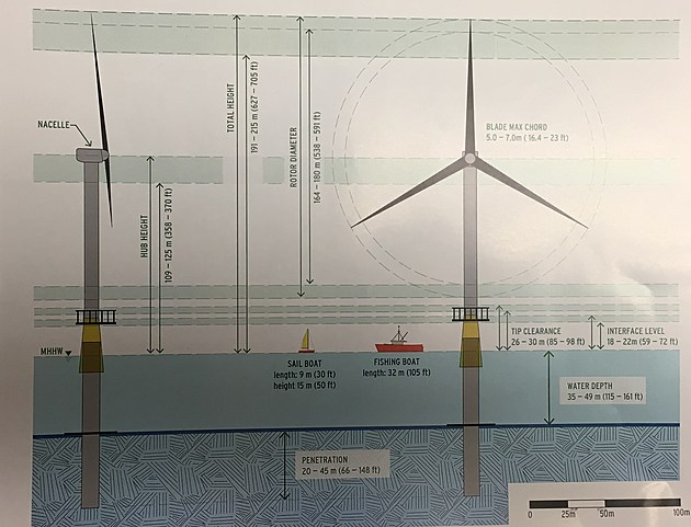 Series Of Public Hearings On Offshore Wind Starts In New Bedford